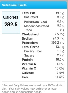 calculation based on MyFitnessPal